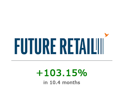 Future Retail Ltd