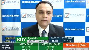 View on Ajanta Pharma Ltd : StockAxis
