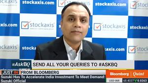 View on Ashok Leyland Ltd : StockAxis