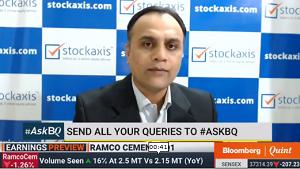 View on Asian Paints Ltd : StockAxis