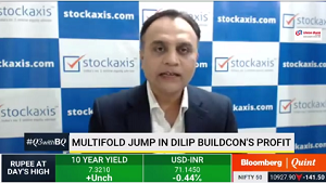 View on Dilip Buildcon Ltd : StockAxis