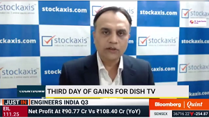 View on Dish TV India Ltd : StockAxis