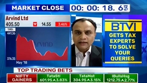 View on Federal Bank Ltd, RBL Bank Ltd, Arvind Ltd and GAIL Ltd : StockAxis