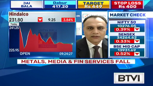 View on Hindalco Industries Ltd, and Vedanta Ltd : StockAxis