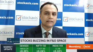 View on ICICI Bank Ltd : StockAxis
