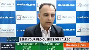 View on Indiabulls Housing Finance Ltd : StockAxis