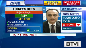View on Info Edge Ltd, and Bharti Airtel Ltd : StockAxis