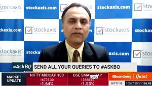 View on Kotak Mahindra Bank Ltd : StockAxis