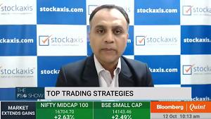 View on Mahindra & Mahindra Ltd, and Vedanta Ltd : StockAxis