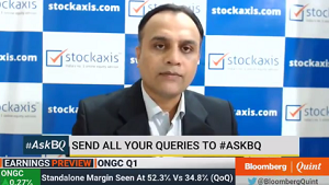 View on Oberoi Realty Ltd : StockAxis