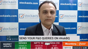 View on Reliance Communications Ltd : StockAxis