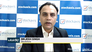 View on Royal Orchid Hotels Ltd : StockAxis