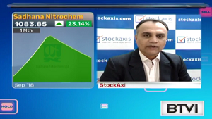 View on Sadhana Nitro Chem Ltd : StockAxis