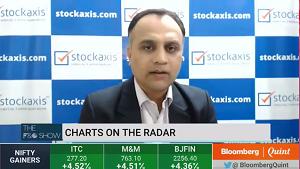 View on Tata Steel Ltd : StockAxis