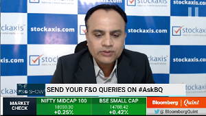 View on ACC Ltd : StockAxis