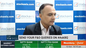 View on Bank Nifty : StockAxis