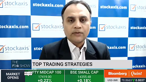 View on Bata India Ltd, and Strides Pharma Science Ltd : StockAxis