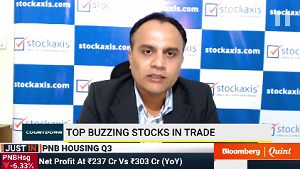 View on Berger Paints India Ltd : StockAxis