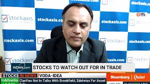 View on Bharti Infratel Ltd : StockAxis
