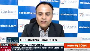 View on Biocon Ltd, and Bharti Infratel Ltd : StockAxis