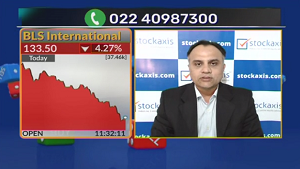 View on BLS International Services Ltd, RBL Bank Ltd, and HDFC Bank Ltd : StockAxis