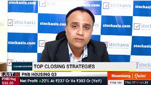 View on Century Textile and Industries Ltd, and Petronet LNG Ltd : StockAxis