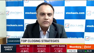 View on Cipla Ltd, and State Bank of India : StockAxis