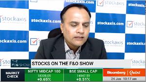View on Dabur India Ltd : StockAxis