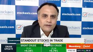 View on Deepak Nitrite Ltd : StockAxis