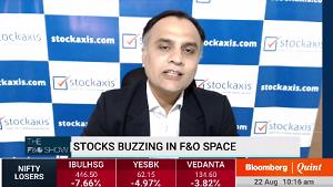 View on DLF Ltd : StockAxis
