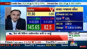 View on Century Textile Ltd, Ujjivan Ltd, Equitas Ltd, Jubilant, Hindalco, Tata Motors : StockAxis