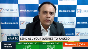 View on Essel Propack Ltd : StockAxis