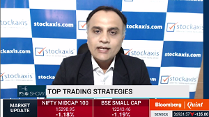 View on Exide Industries Ltd, and LIC Housing Finance Ltd : StockAxis