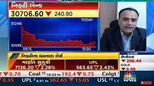 View on Federal Bank Ltd : StockAxis