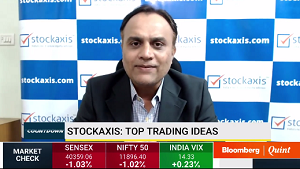 View on GAIL India Ltd, and Power Finance Corporation Ltd : StockAxis