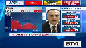 View on Nifty50, Dalmia Bharat Ltd, and Grasim Industries Ltd : StockAxis