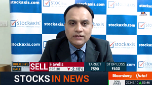 View on Havells India Ltd, and ICICI Lombard General Insurance Co Ltd : StockAxis
