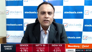View on HDFC Bank Ltd : StockAxis