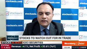View on HDFC Bank Ltd, and Kotak Mahindra Bank Ltd : StockAxis