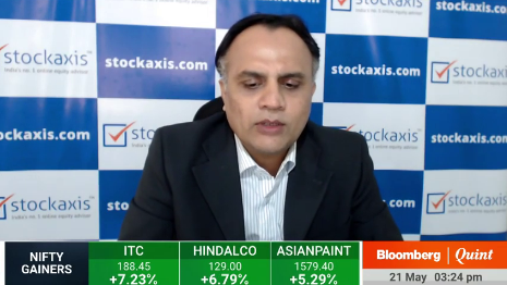 View on HDFC Life Insurance Company Ltd, and India Cements Ltd : StockAxis