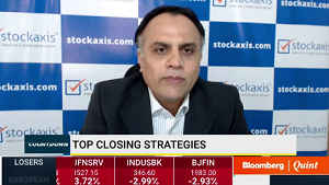 View on Hindalco Industries Ltd : StockAxis