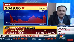 View on Hindustan Unilever Ltd : StockAxis