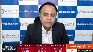 View on Indiabulls Housing Finance Ltd, and Bajaj Finserv Ltd : StockAxis