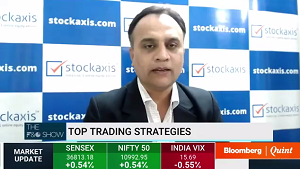 View on ICICI Bank Ltd, and SRF Ltd : StockAxis