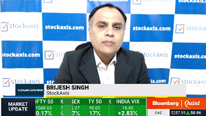 View on Nifty, Indraprastha Gas Ltd, and Power Finance Corporation Ltd : StockAxis