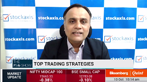 View on ITC Ltd, and Indraprastha Gas Ltd : StockAxis