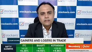 View on ITC Ltd : StockAxis