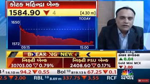 View on Kotak Mahindra Bank Ltd, and Rashtriya Chemicals Fertilizers Ltd : StockAxis