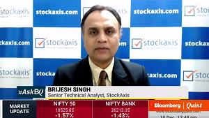 View on Mahindra & Mahindra Ltd : StockAxis