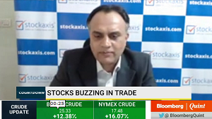 View on Manappuram Finance Ltd, and Motilal Oswal Financial Services Ltd : StockAxis